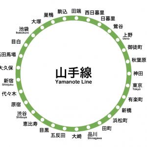 山手線渋谷駅出会い